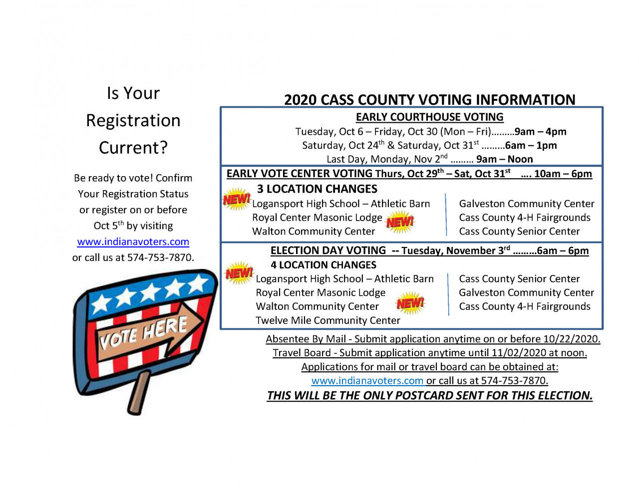 2020 Cass County Voting Information Postcard